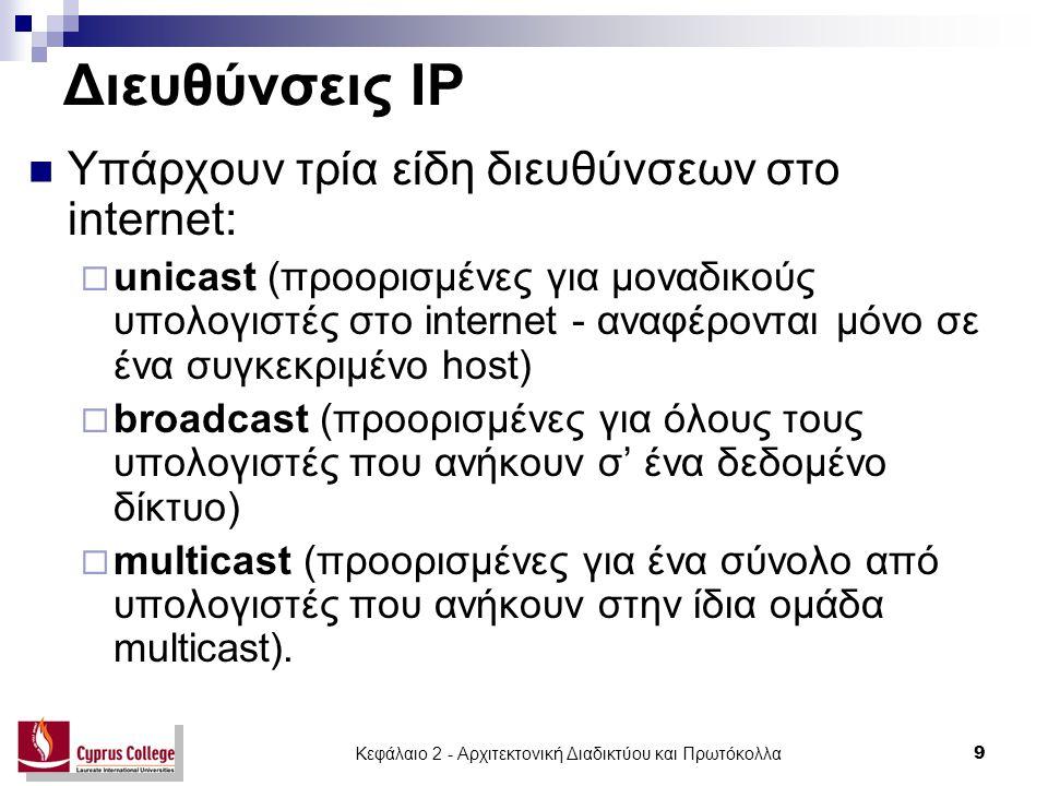 Κεφάλαιο 2 - Αρχιτεκτονική Διαδικτύου και Πρωτόκολλα 9 Διευθύνσεις IP Υπάρχουν τρία είδη διευθύνσεων στο internet:  unicast (προορισμένες για μοναδικ