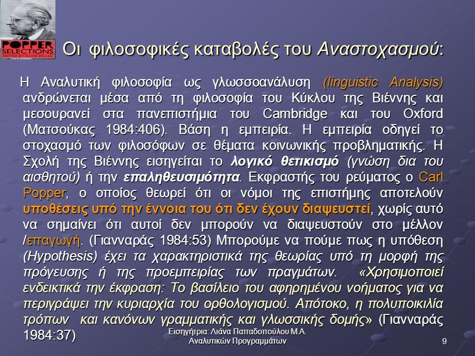 20 Εισηγήτρια: Λιάνα Παπαδοπούλου Μ.Α.