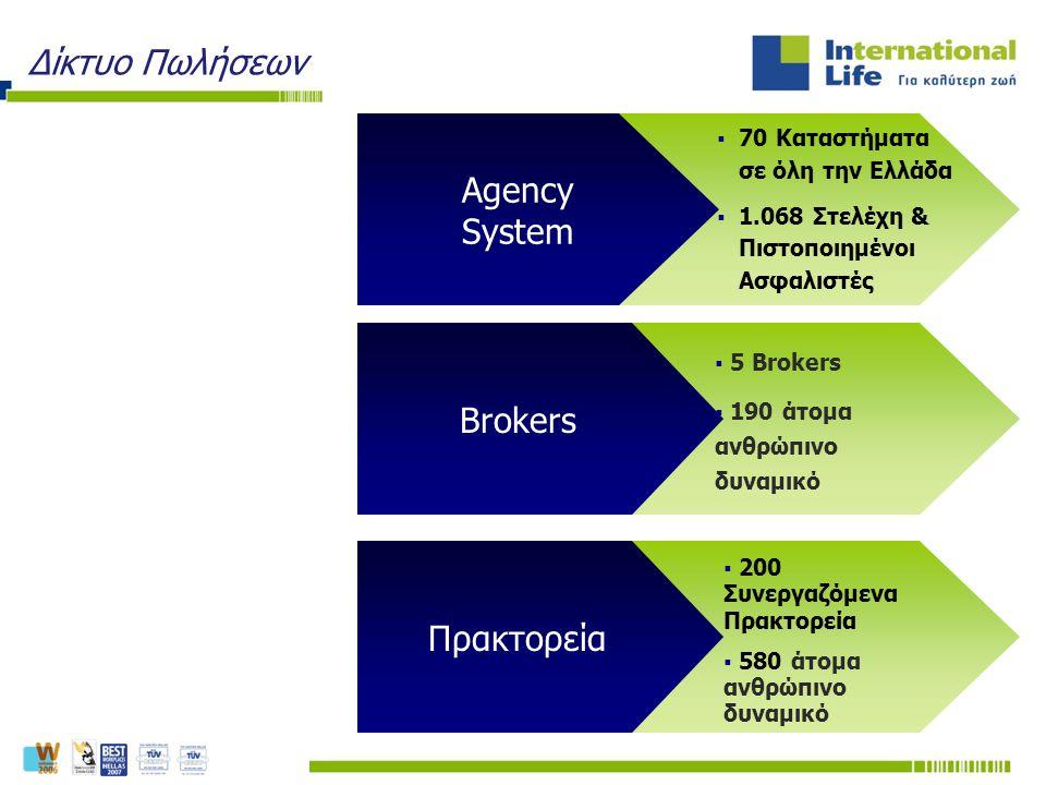  200 Συνεργαζόμενα Πρακτορεία  580 άτομα ανθρώπινο δυναμικό  5 Brokers  190 άτομα ανθρώπινο δυναμικό Δίκτυο Πωλήσεων Agency System  70 Καταστήματ
