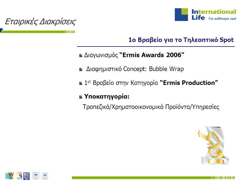 """1ο Βραβείο για το Τηλεοπτικό Spot Διαγωνισμός """"Ermis Awards 2006"""" Διαφημιστικό Concept: Bubble Wrap 1 st Βραβείο στην Κατηγορία """"Ermis Production"""" Υπο"""