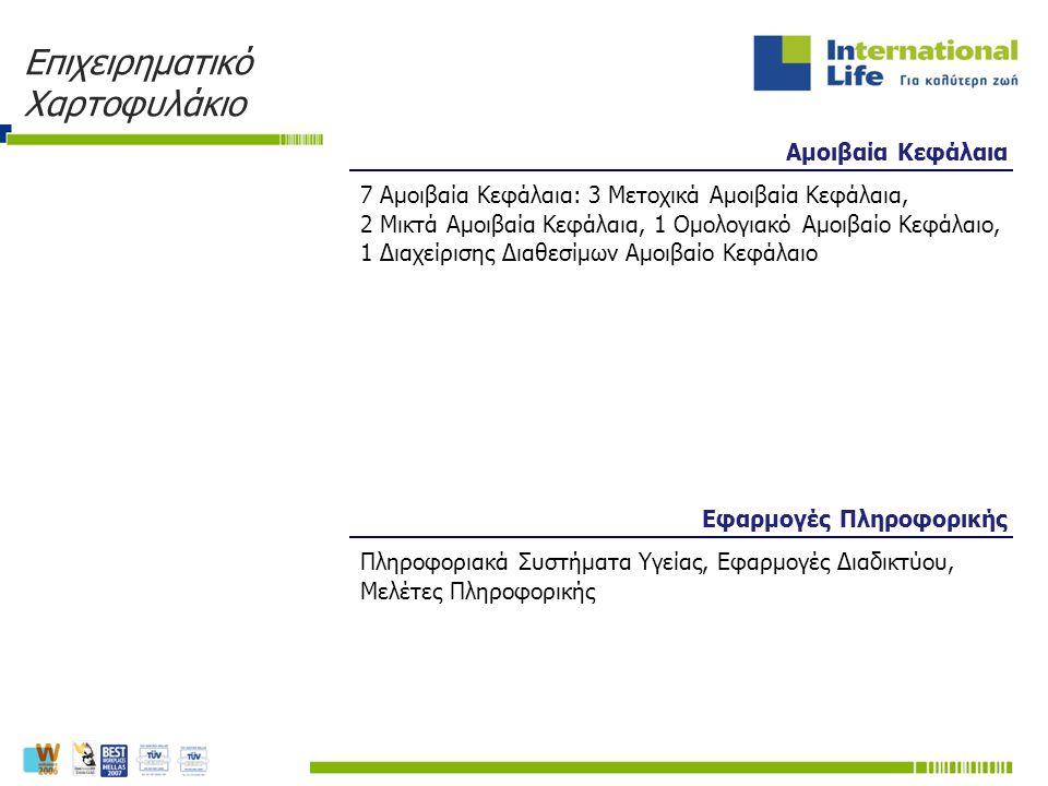 Ο Όμιλος International Life σε αριθμούς 31.12.09 (Ενοποιημένος Ισολογισμός INTERNATIONAL LIFE Α.Ε.Α.Ζ.