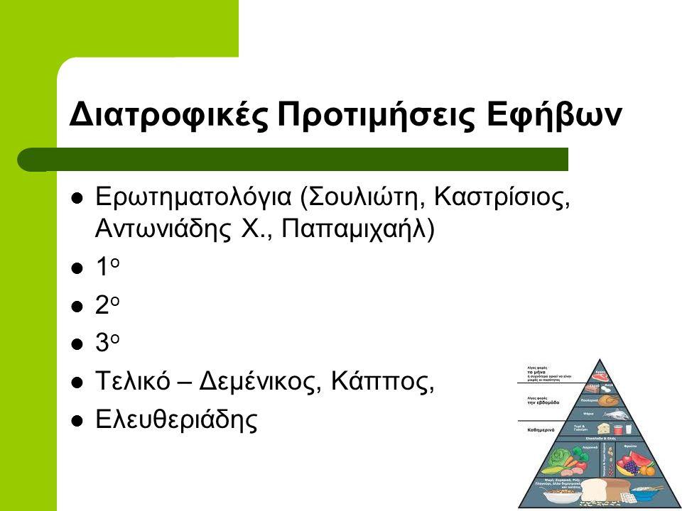 Διατροφικές Προτιμήσεις Εφήβων Ερωτηματολόγια (Σουλιώτη, Καστρίσιος, Αντωνιάδης Χ., Παπαμιχαήλ) 1 ο 2 ο 3 ο Τελικό – Δεμένικος, Κάππος, Ελευθεριάδης
