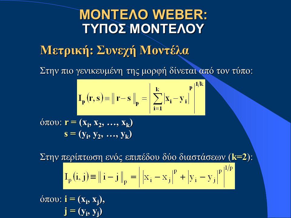 Μετρική: Συνεχή Μοντέλα Στην πιο γενικευμένη της μορφή δίνεται από τον τύπο: όπου: r = (x i, x 2, …, x k ) s = (y i, y 2, …, y k ) s = (y i, y 2, …, y k ) Στην περίπτωση ενός επιπέδου δύο διαστάσεων (k=2): όπου: i = (x i, x j ), j = (y i, y j ) j = (y i, y j ) ΜΟΝΤΕΛΟ WEBER: ΤΥΠΟΣ ΜΟΝΤΕΛΟΥ