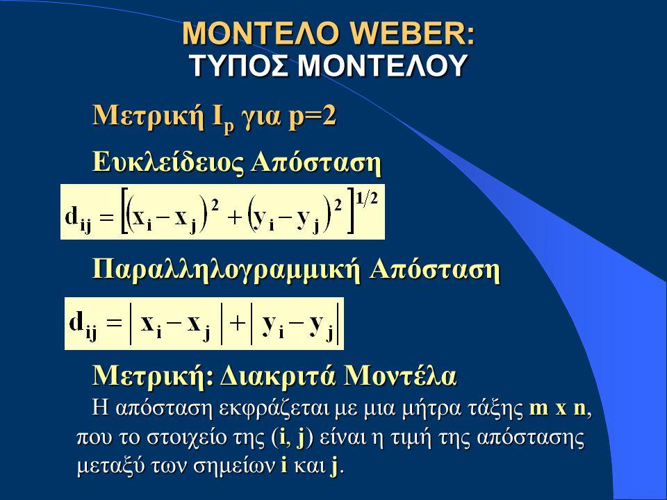 Μετρική I p για p=2 Ευκλείδειος Απόσταση Παραλληλογραμμική Απόσταση Μετρική: Διακριτά Μοντέλα Η απόσταση εκφράζεται με μια μήτρα τάξης m x n, που το στοιχείο της (i, j) είναι η τιμή της απόστασης μεταξύ των σημείων i και j.