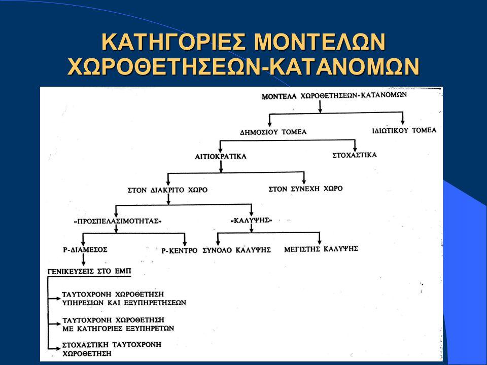 ΚΑΤΗΓΟΡΙΕΣ ΜΟΝΤΕΛΩΝ ΧΩΡΟΘΕΤΗΣΕΩΝ-ΚΑΤΑΝΟΜΩΝ