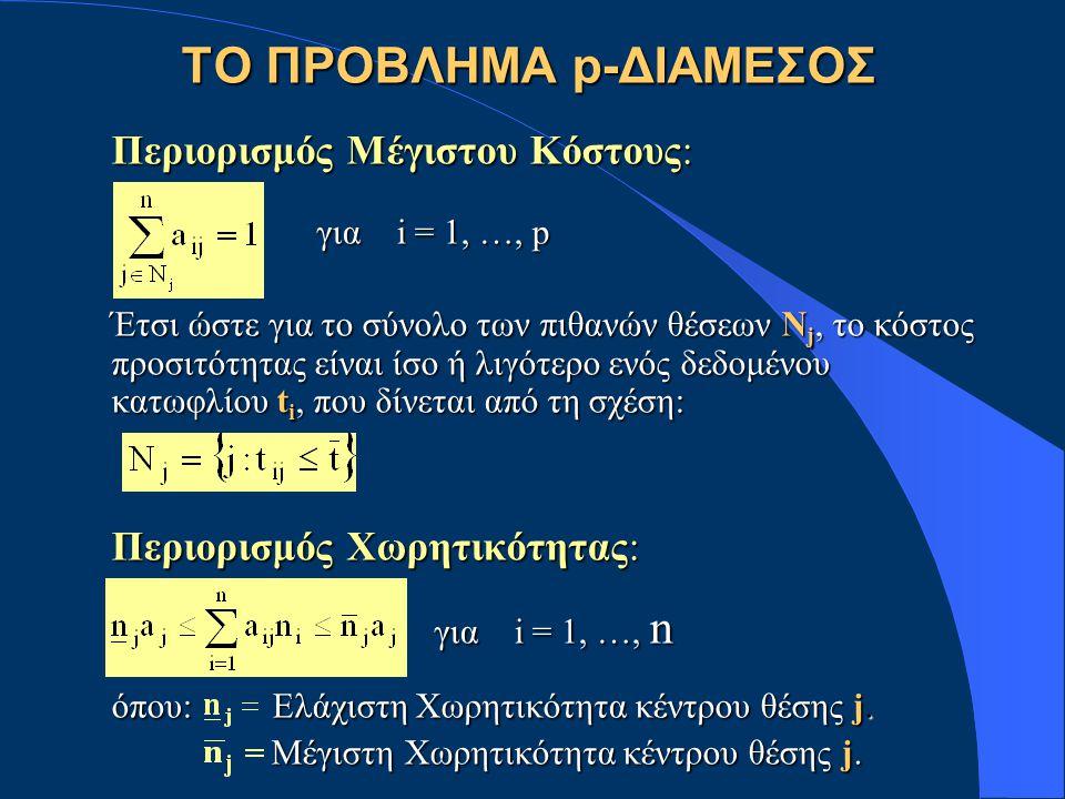 Περιορισμός Μέγιστου Κόστους: Έτσι ώστε για το σύνολο των πιθανών θέσεων N j, το κόστος προσιτότητας είναι ίσο ή λιγότερο ενός δεδομένου κατωφλίου t i, που δίνεται από τη σχέση: Περιορισμός Χωρητικότητας: όπου: Ελάχιστη Χωρητικότητα κέντρου θέσης j.
