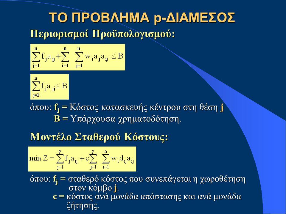 Περιορισμοί Προϋπολογισμού: όπου: f j = Κόστος κατασκευής κέντρου στη θέση j Β = Υπάρχουσα χρηματοδότηση.