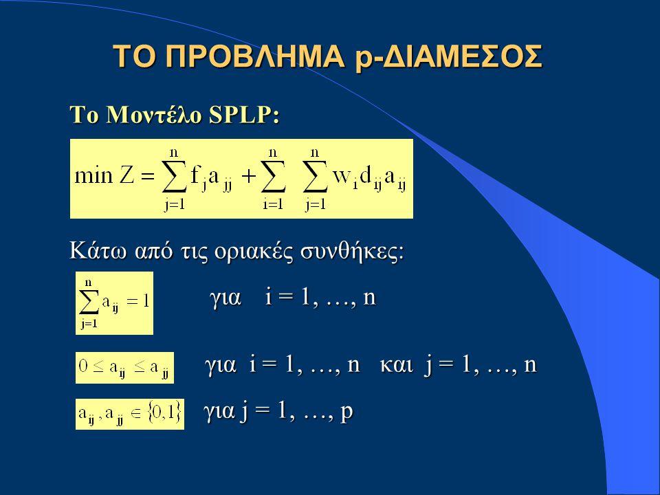 Το Μοντέλο SPLP: Κάτω από τις οριακές συνθήκες: για i = 1, …, n για i = 1, …, n για i = 1, …, n και j = 1, …, n για i = 1, …, n και j = 1, …, n για j = 1, …, p για j = 1, …, p ΤΟ ΠΡΟΒΛΗΜΑ p-ΔΙΑΜΕΣΟΣ