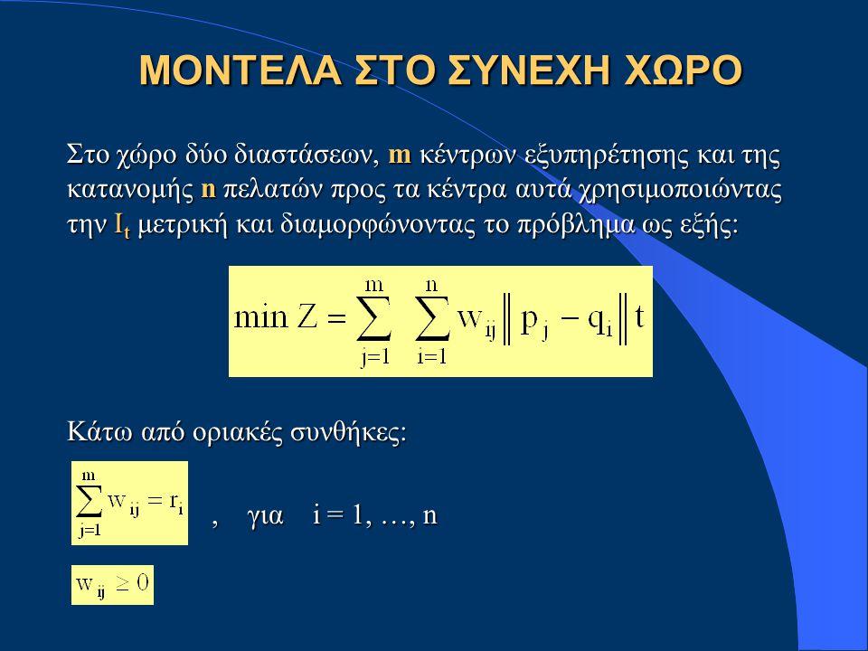 Στο χώρο δύο διαστάσεων, m κέντρων εξυπηρέτησης και της κατανομής n πελατών προς τα κέντρα αυτά χρησιμοποιώντας την Ι t μετρική και διαμορφώνοντας το πρόβλημα ως εξής: Κάτω από οριακές συνθήκες:, για i = 1, …, n, για i = 1, …, n ΜΟΝΤΕΛΑ ΣΤΟ ΣΥΝΕΧΗ ΧΩΡΟ