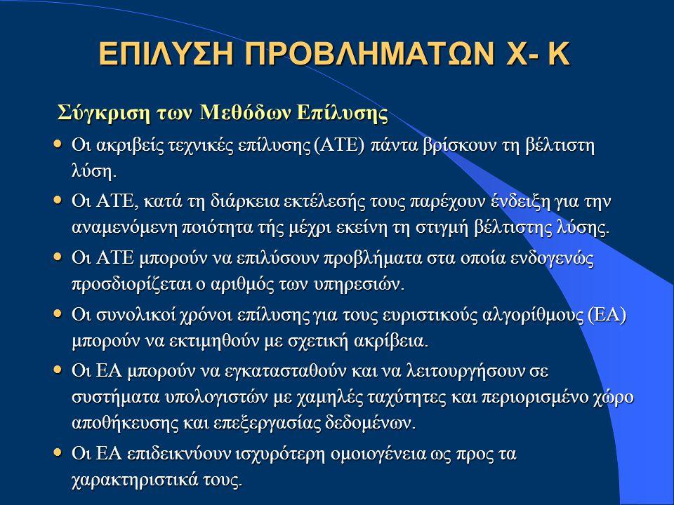 Σύγκριση των Μεθόδων Επίλυσης Οι ακριβείς τεχνικές επίλυσης (ATE) πάντα βρίσκουν τη βέλτιστη λύση.
