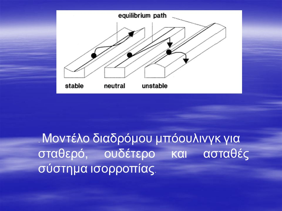 . Μοντέλο διαδρόμου μπόουλινγκ για σταθερό, ουδέτερο και ασταθές σύστημα ισορροπίας.