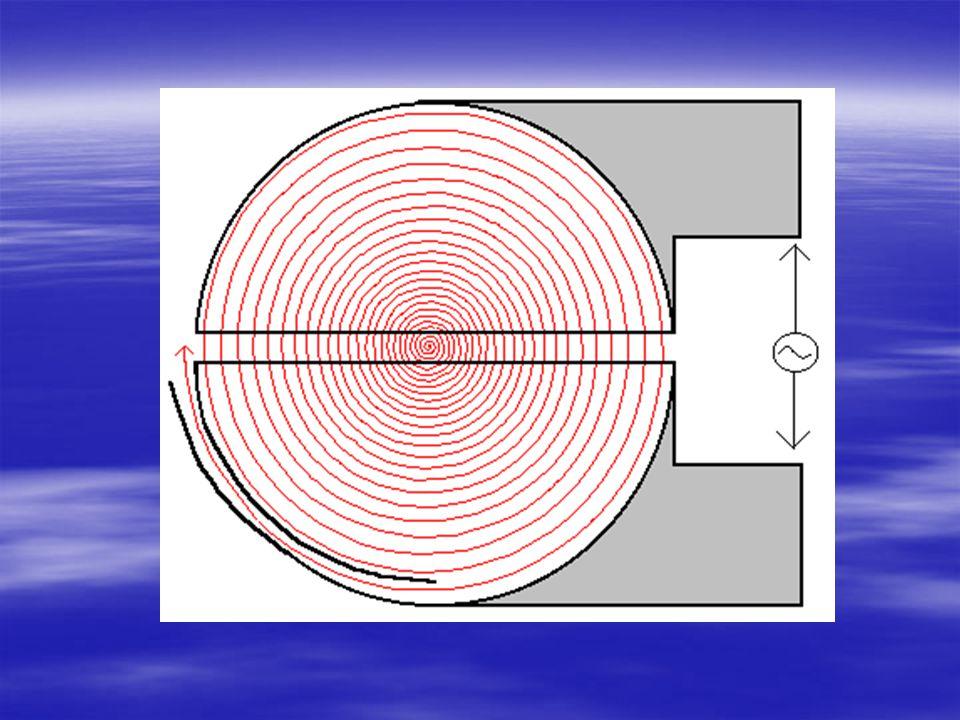 ΝΟΥΚΛΙΔΙΑ ΗΜΙΣΕΙΑ ΖΩΗ ΣΤΟΧΟΣΠΥΡ.ΑΝΤΙΔΡΑΣΗΕΦΑΡΜΟΓΕΣ O-15 123 sec N 2 gas 14 N(d,n) 15 O Μελέτη Αιματικής Ροής N-13 9.9 min water 16 O(p,  ) 13 N Μελέτη Έκχυσης Μυοκαρδίου C-11 20.3 min N 2 gas 14 N(p,  ) 11 C Μελέτη Μεταβολικών Διαδικασιών F-18 107.9 min 18 O water 18 O(p,n) 18 F Μελέτη Κατανάλωσης Γλυκόζης, Απεικόνιση Νευροϋποδοχέων