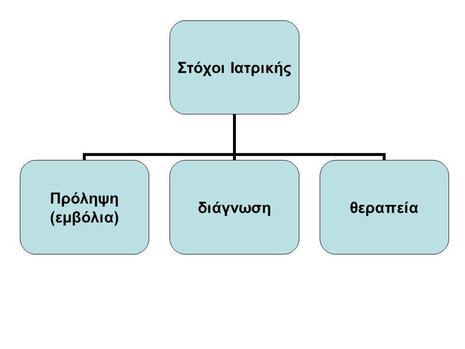 Στόχοι Ιατρικής Πρόληψη (εμβόλια) διάγνωσηθεραπεία