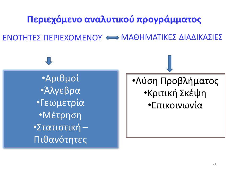 Περιεχόμενο αναλυτικού προγράμματος Αριθμοί Άλγεβρα Γεωμετρία Μέτρηση Στατιστική – Πιθανότητες Αριθμοί Άλγεβρα Γεωμετρία Μέτρηση Στατιστική – Πιθανότη