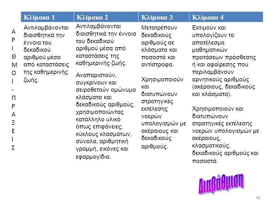 Κλίμακα 1Κλίμακα 2Κλίμακα 3Κλίμακα 4 Αντιλαμβάνονται διαισθητικά την έννοια του δεκαδικού αριθμού μέσα από καταστάσεις της καθημερινής ζωής. Αντιλαμβά