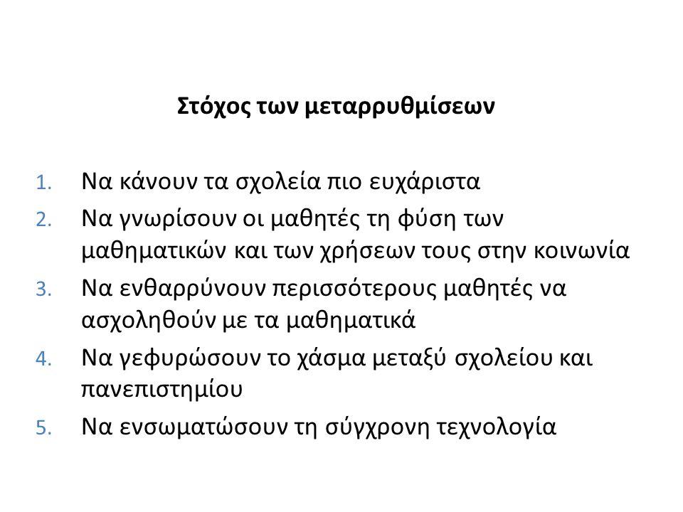Λύση Προβλήματος 4.