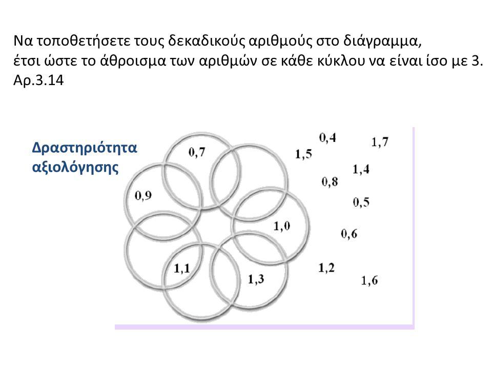 Να τοποθετήσετε τους δεκαδικούς αριθμούς στο διάγραμμα, έτσι ώστε το άθροισμα των αριθμών σε κάθε κύκλου να είναι ίσο με 3. Αρ.3.14 Δραστηριότητα αξιο