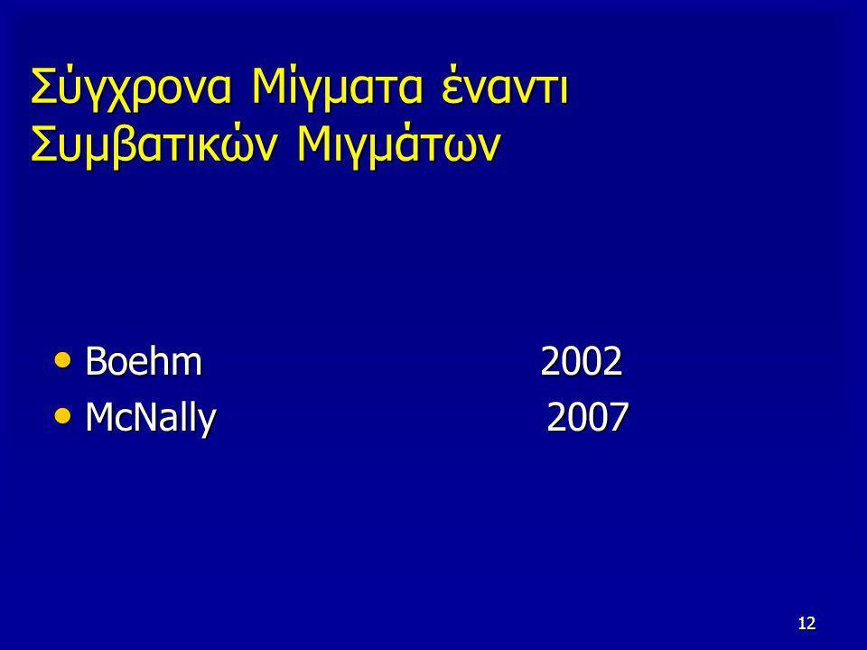 12 Σύγχρονα Μίγματα έναντι Συμβατικών Μιγμάτων Boehm 2002 Boehm 2002 McNally 2007 McNally 2007