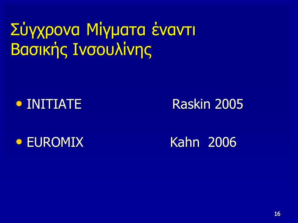 16 INITIATE Raskin 2005 INITIATE Raskin 2005 EUROMIX Kahn 2006 EUROMIX Kahn 2006 Σύγχρονα Μίγματα έναντι Βασικής Ινσουλίνης