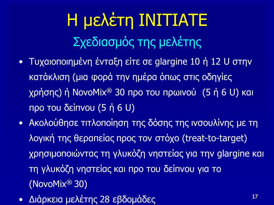 17 Σχεδιασμός της μελέτης Τυχαιοποιημένη ένταξη είτε σε glargine 10 ή 12 U στην κατάκλιση (μια φορά την ημέρα όπως στις οδηγίες χρήσης) ή NovoMix ® 30 προ του πρωινού (5 ή 6 U) και προ του δείπνου (5 ή 6 U) Ακολούθησε τιτλοποίηση της δόσης της ινσουλίνης με τη λογική της θεραπείας προς τον στόχο (treat-to-target) χρησιμοποιώντας τη γλυκόζη νηστείας για την glargine και τη γλυκόζη νηστείας και προ του δείπνου για τo (NovoMix ® 30) Διάρκεια μελέτης 28 εβδομάδες Η μελέτη ΙΝΙΤΙΑΤΕ