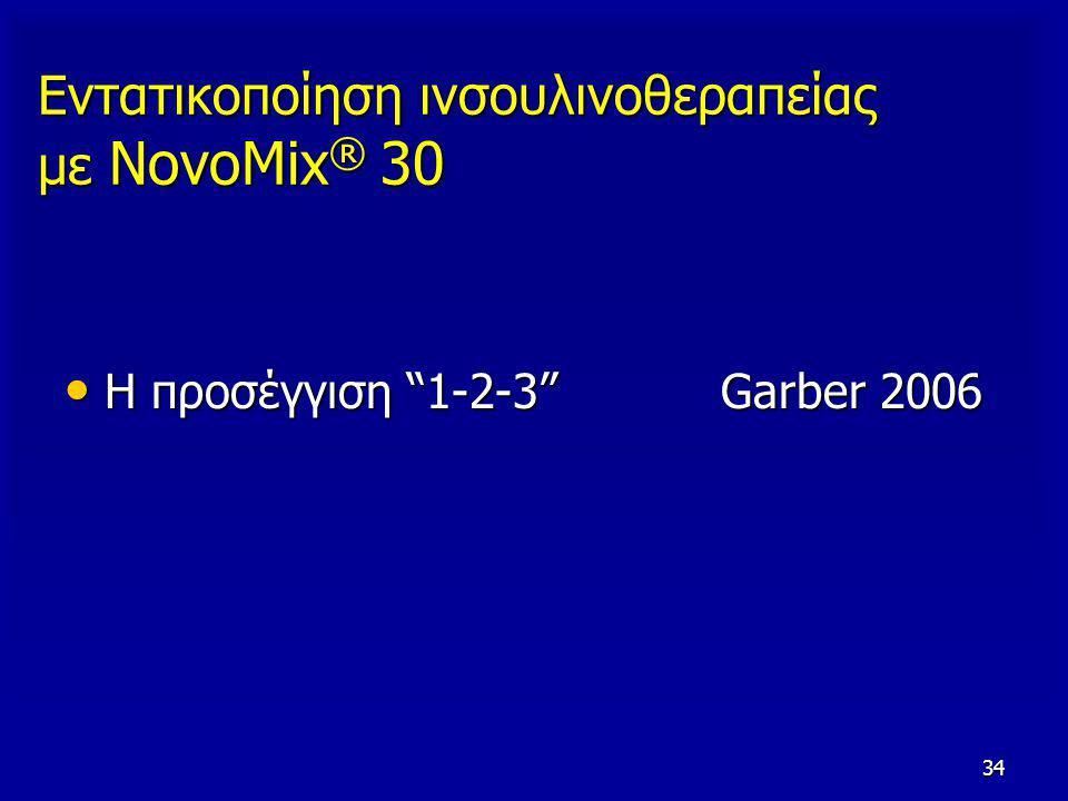 34 Εντατικοποίηση ινσουλινοθεραπείας με NovoMix ® 30 Η προσέγγιση 1-2-3 Garber 2006 Η προσέγγιση 1-2-3 Garber 2006