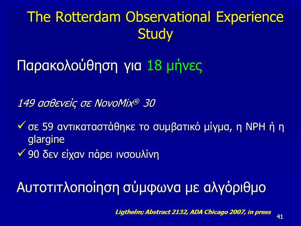 41 The Rotterdam Observational Experience Study Παρακολούθηση για 18 μήνες 149 ασθενείς σε NovoMix ® 30 σε 59 αντικαταστάθηκε το συμβατικό μίγμα, η NPH ή η glargine σε 59 αντικαταστάθηκε το συμβατικό μίγμα, η NPH ή η glargine 90 δεν είχαν πάρει ινσουλίνη 90 δεν είχαν πάρει ινσουλίνη Αυτοτιτλοποίηση σύμφωνα με αλγόριθμο Ligthelm; Abstract 2132, ADA Chicago 2007, in press