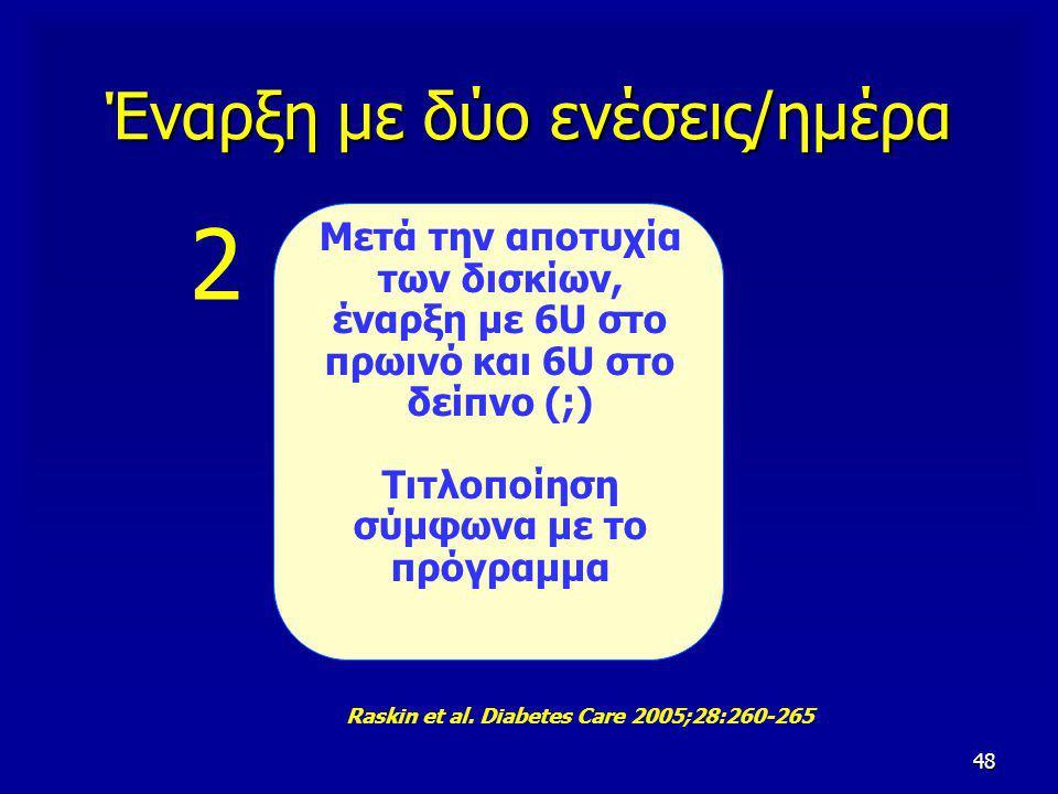 48 Έναρξη με δύο ενέσεις/ημέρα 2 Μετά την αποτυχία των δισκίων, έναρξη με 6U στο πρωινό και 6U στο δείπνο (;) Τιτλοποίηση σύμφωνα με το πρόγραμμα Rask