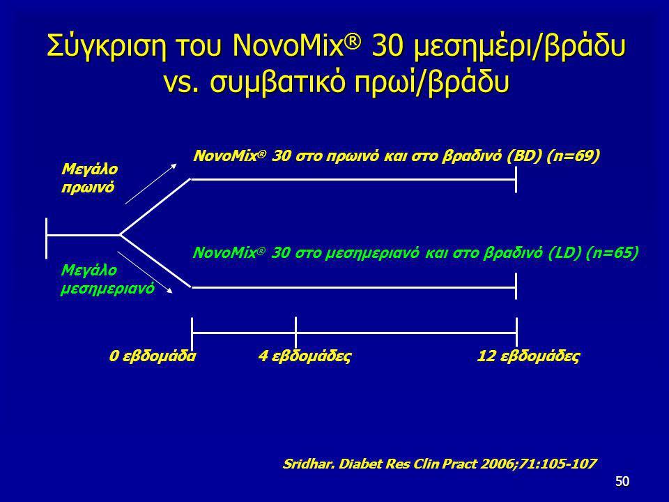 50 Σύγκριση του NovoMix ® 30 μεσημέρι/βράδυ vs. συμβατικό πρωί/βράδυ NovoMix ® 30 στο πρωινό και στο βραδινό (BD) (n=69) NovoMix ® 30 στο μεσημεριανό