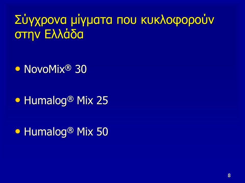 8 Σύγχρονα μίγματα που κυκλοφορούν στην Ελλάδα NovoMix ® 30 NovoMix ® 30 Humalog ® Mix 25 Humalog ® Mix 25 Humalog ® Mix 50 Humalog ® Mix 50