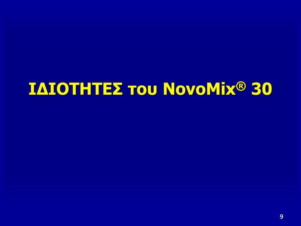 9 ΙΔΙΟΤΗΤΕΣ του NovoMix ® 30