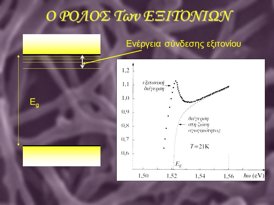 EgEg Ενέργεια σύνδεσης εξιτονίου Ο ΡΟΛΟΣ Των ΕΞΙΤΟΝΙΩΝ