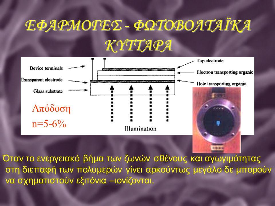 Όταν το ενεργειακό βήμα των ζωνών σθένους και αγωγιμότητας στη διεπαφή των πολυμερών γίνει αρκούντως μεγάλο δε μπορούν να σχηματιστούν εξιτόνια –ιονίζ