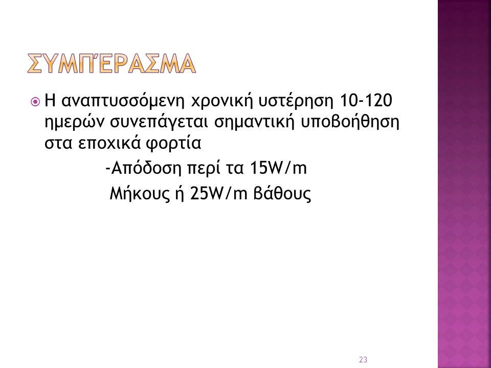 23  Η αναπτυσσόμενη χρονική υστέρηση 10-120 ημερών συνεπάγεται σημαντική υποβοήθηση στα εποχικά φορτία -Απόδοση περί τα 15W/m Μήκους ή 25W/m βάθους
