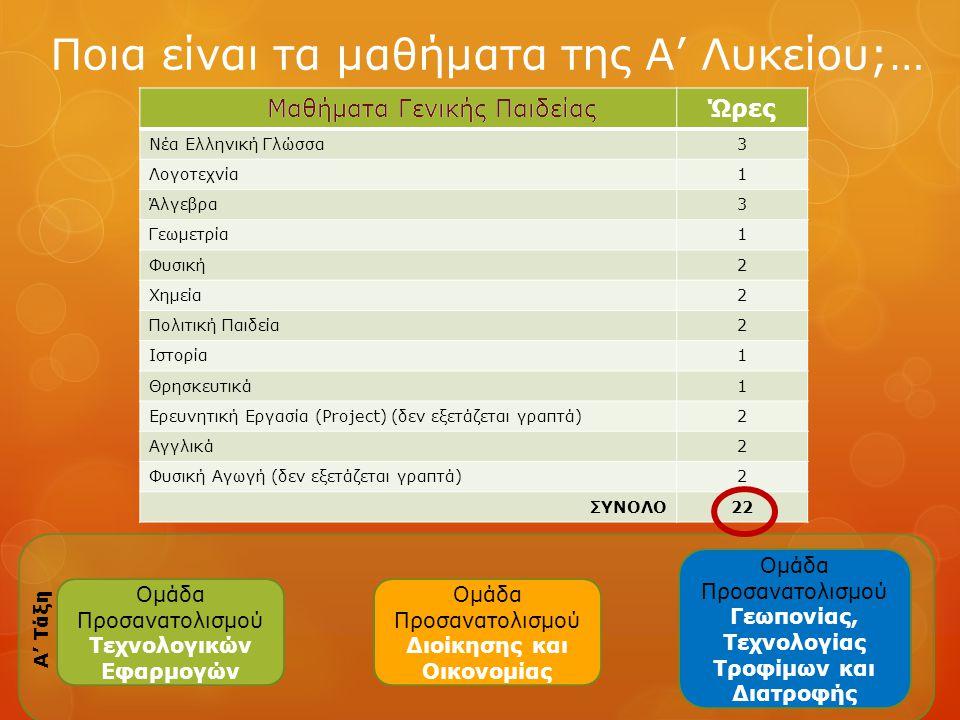 Ποια είναι τα μαθήματα της Α' Λυκείου;… Ώρες Νέα Ελληνική Γλώσσα3 Λογοτεχνία1 Άλγεβρα3 Γεωμετρία1 Φυσική2 Χημεία2 Πολιτική Παιδεία2 Ιστορία1 Θρησκευτι