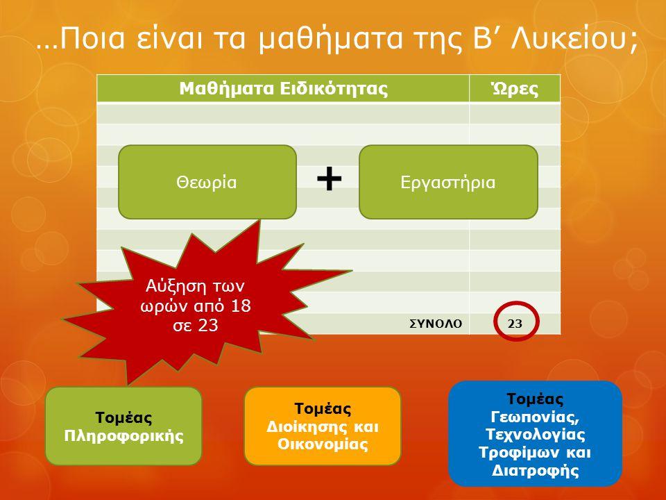 …Ποια είναι τα μαθήματα της Β' Λυκείου; Μαθήματα ΕιδικότηταςΏρες ΣΥΝΟΛΟ23 Τομέας Διοίκησης και Οικονομίας Τομέας Πληροφορικής Τομέας Γεωπονίας, Τεχνολ
