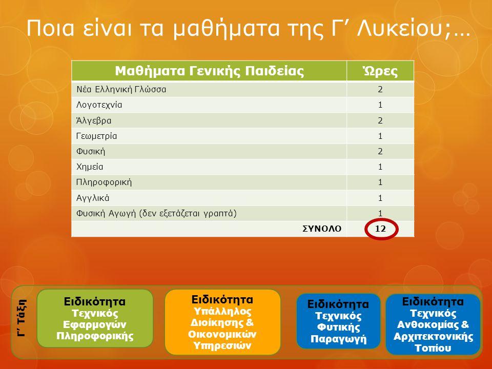 Ποια είναι τα μαθήματα της Γ' Λυκείου;… Μαθήματα Γενικής ΠαιδείαςΏρες Νέα Ελληνική Γλώσσα2 Λογοτεχνία1 Άλγεβρα2 Γεωμετρία1 Φυσική2 Χημεία1 Πληροφορική