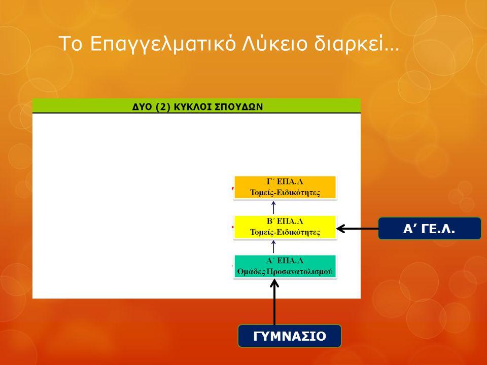 Ποια είναι τα μαθήματα της Α' Λυκείου;… Ώρες Νέα Ελληνική Γλώσσα3 Λογοτεχνία1 Άλγεβρα3 Γεωμετρία1 Φυσική2 Χημεία2 Πολιτική Παιδεία2 Ιστορία1 Θρησκευτικά1 Ερευνητική Εργασία (Project) (δεν εξετάζεται γραπτά)2 Αγγλικά2 Φυσική Αγωγή (δεν εξετάζεται γραπτά)2 ΣΥΝΟΛΟ22 Ομάδα Προσανατολισμού Τεχνολογικών Εφαρμογών Ομάδα Προσανατολισμού Διοίκησης και Οικονομίας Ομάδα Προσανατολισμού Γεωπονίας, Τεχνολογίας Τροφίμων και Διατροφής Α' Τάξη Μαθήματα Γενικής Παιδείας