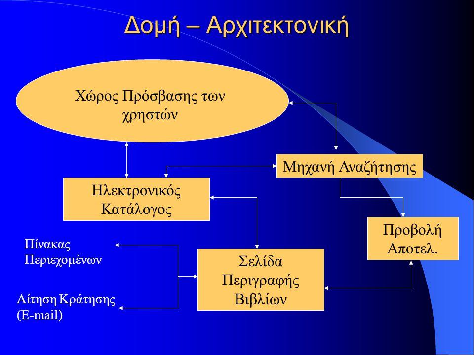 Δομή – Αρχιτεκτονική (συνέχεια…) Χώρος Διαχείρισης του Εκθετηρίου Διαχείριση Χρηστών Διαχείριση Εγγραφών Προσθήκη Εγγραφής Προβολή Εγγραφών ΕπεξεργασίαΠροσθήκη Π.Π.