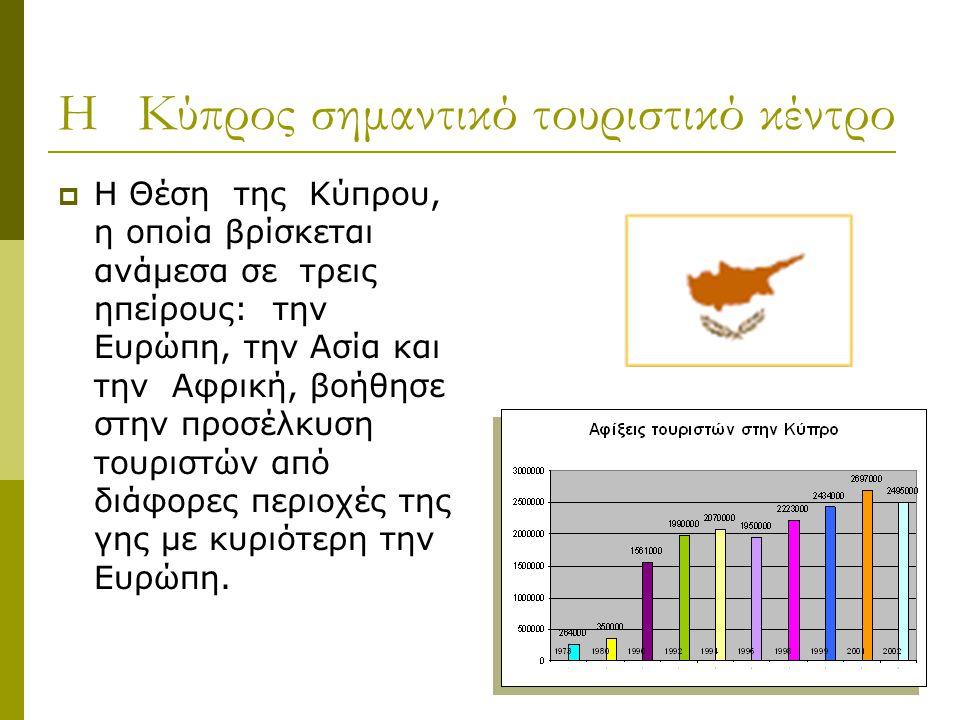 Η Κύπρος σημαντικό τουριστικό κέντρο  Η Θέση της Κύπρου, η οποία βρίσκεται ανάμεσα σε τρεις ηπείρους: την Ευρώπη, την Ασία και την Αφρική, βοήθησε στ