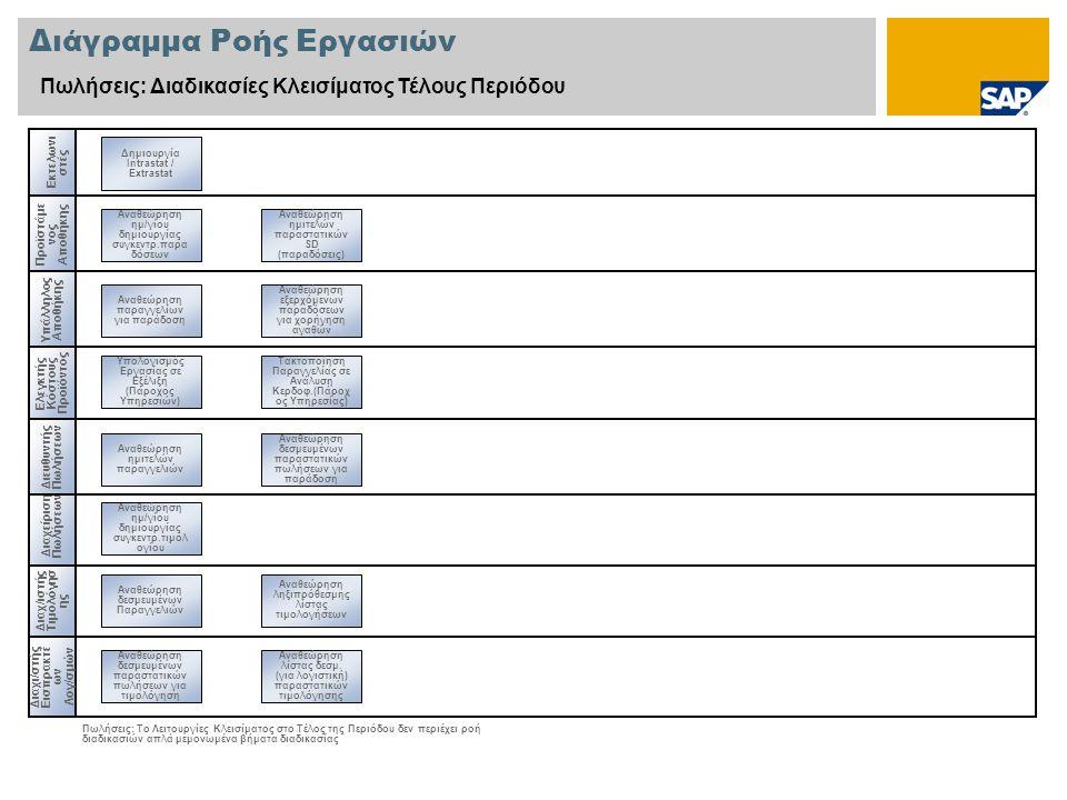 Διάγραμμα Ροής Εργασιών Πωλήσεις: Διαδικασίες Κλεισίματος Τέλους Περιόδου Διαχείριση Πωλήσεων Υπάλληλος Αποθήκης Διαχι / στής Εισπρακτέ ων Λογ/σμών Αναθεώρηση δεσμευμένων Παραγγελιών Πωλήσεις: Το Λειτουργίες Κλεισίματος στο Τέλος της Περιόδου δεν περιέχει ροή διαδικασιών απλά μεμονωμένα βήματα διαδικασίας Διαχ / ιστής Τιμολόγησ ης Διευθυντής Πωλήσεων Προϊστάμε νος Αποθήκης Εκτελωνι στές Αναθεώρηση ημιτελών παραγγελιών Αναθεώρηση δεσμευμένων παραστατικών πωλήσεων για παράδοση Αναθεώρηση παραγγελίων για παράδοση Αναθεώρηση ημ/γίου δημιουργίας συγκεντρ.παρα δόσεων Αναθεώρηση ημιτελών παραστατικών SD (παραδόσεις) Αναθεώρηση εξερχόμενων παραδόσεων για χορήγηση αγαθών Αναθεώρηση δεσμευμένων παραστατικών πωλήσεων για τιμολόγηση Αναθεώρηση ληξιπρόθεσμης λίστας τιμολογήσεων Αναθεώρηση ημ/γίου δημιουργίας συγκεντρ.τιμολ ογίου Αναθεώρηση λίστας δεσμ.