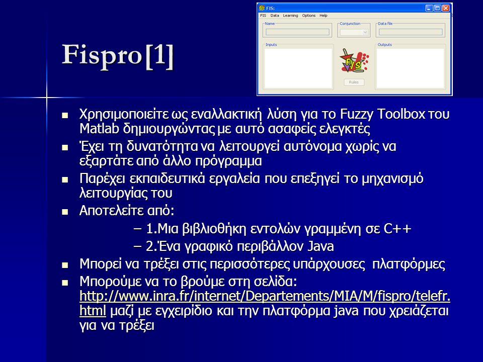 Fispro[1] Χρησιμοποιείτε ως εναλλακτική λύση για το Fuzzy Toolbox του Matlab δημιουργώντας με αυτό ασαφείς ελεγκτές Χρησιμοποιείτε ως εναλλακτική λύση