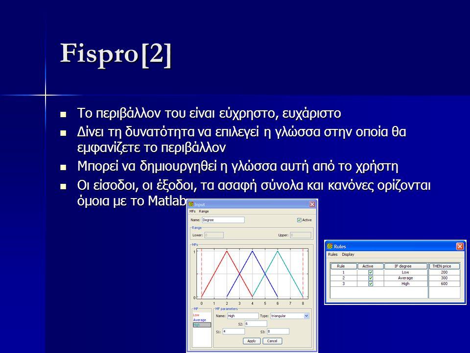 Fispro[2] Το περιβάλλον του είναι εύχρηστο, ευχάριστο Το περιβάλλον του είναι εύχρηστο, ευχάριστο Δίνει τη δυνατότητα να επιλεγεί η γλώσσα στην οποία