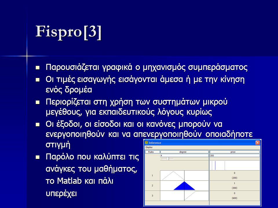 Fispro[3] Παρουσιάζεται γραφικά ο μηχανισμός συμπεράσματος Παρουσιάζεται γραφικά ο μηχανισμός συμπεράσματος Οι τιμές εισαγωγής εισάγονται άμεσα ή με τ