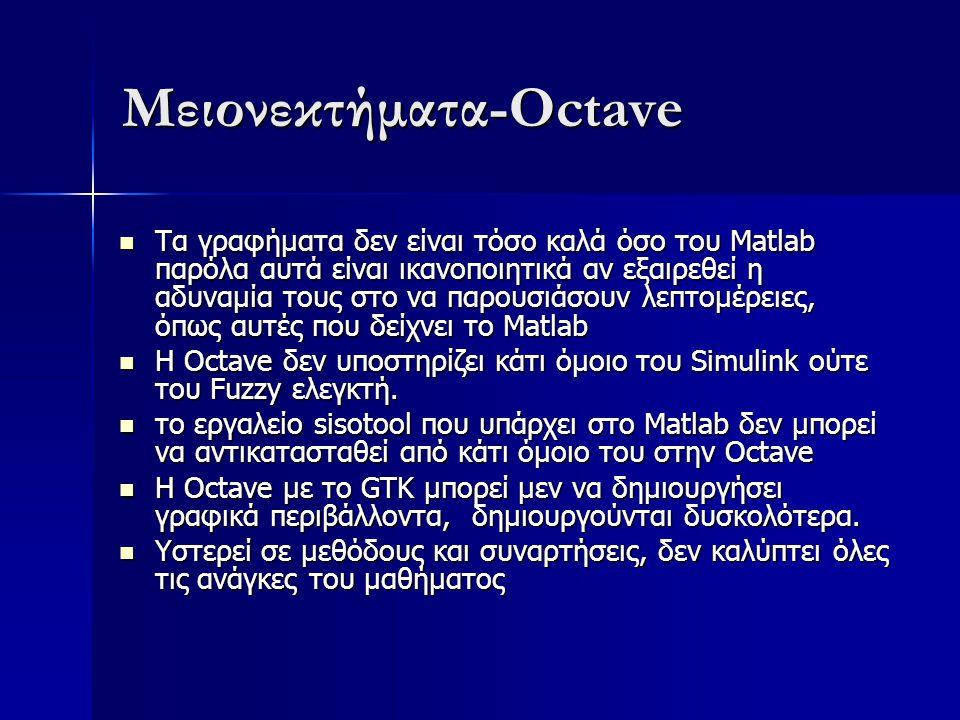 Μειονεκτήματα-Octave Τα γραφήματα δεν είναι τόσο καλά όσο του Matlab παρόλα αυτά είναι ικανοποιητικά αν εξαιρεθεί η αδυναμία τους στο να παρουσιάσουν