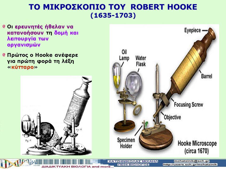 ΤO ΒΙΒΛΙΟ TOY ROBERT HOOKE ΛΟΝΔΙΝΟ 1665 λεπτές τομές φελλού Παρατήρησε, λεπτές τομές φελλού και όχι ζωντανά κύτταρα