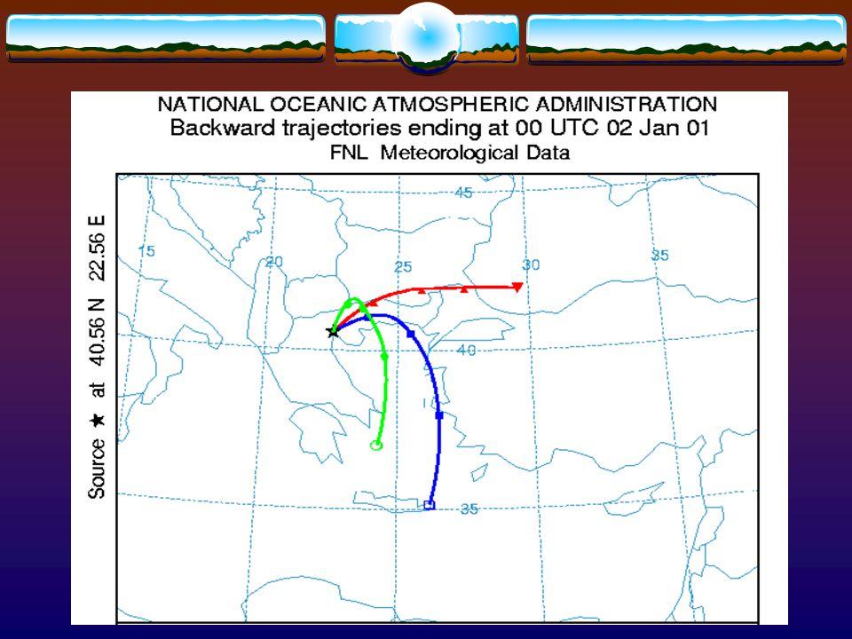 ΡΥΘΜΙΣΕΙΣ  Ημερομηνία : έτος 2001 ανά μία μέρα  Ώρα : 00 UTC  Συντεταγμένες Θεσ/νίκης : 40.56 North & 22.56 East  Ύψη τροχιάς : 500 m (κόκκινο χρώμα) 1500 m (μπλε χρώμα) 3000 m (κίτρινο χρώμα)  Χρονική διάρκεια μέτρησης : 24 ώρες  Κατεύθυνση : προς τα πίσω (back trajectory)