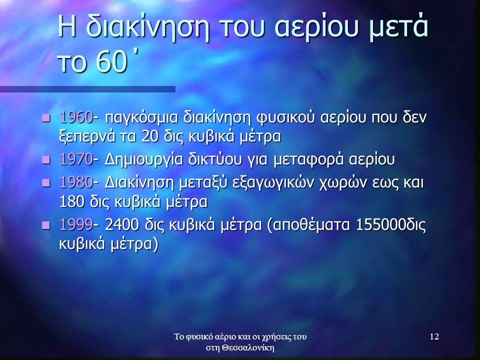 Το φυσικό αέριο και οι χρήσεις του στη Θεσσαλονίκη 12 Η διακίνηση του αερίου μετά το 60΄ 1960- παγκόσμια διακίνηση φυσικού αερίου που δεν ξεπερνά τα 2