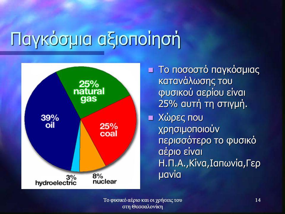 Το φυσικό αέριο και οι χρήσεις του στη Θεσσαλονίκη 14 Παγκόσμια αξιοποίησή Το ποσοστό παγκόσμιας κατανάλωσης του φυσικού αερίου είναι 25% αυτή τη στιγ
