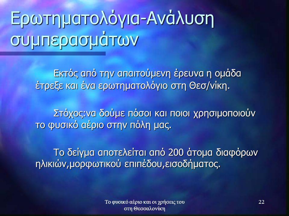 Το φυσικό αέριο και οι χρήσεις του στη Θεσσαλονίκη 22 Ερωτηματολόγια-Ανάλυση συμπερασμάτων Εκτός από την απαιτούμενη έρευνα η ομάδα έτρεξε και ένα ερω