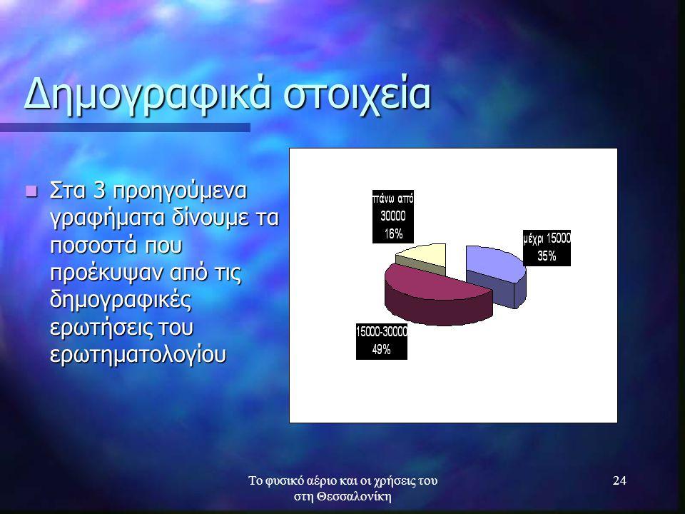 Το φυσικό αέριο και οι χρήσεις του στη Θεσσαλονίκη 24 Δημογραφικά στοιχεία Στα 3 προηγούμενα γραφήματα δίνουμε τα ποσοστά που προέκυψαν από τις δημογρ